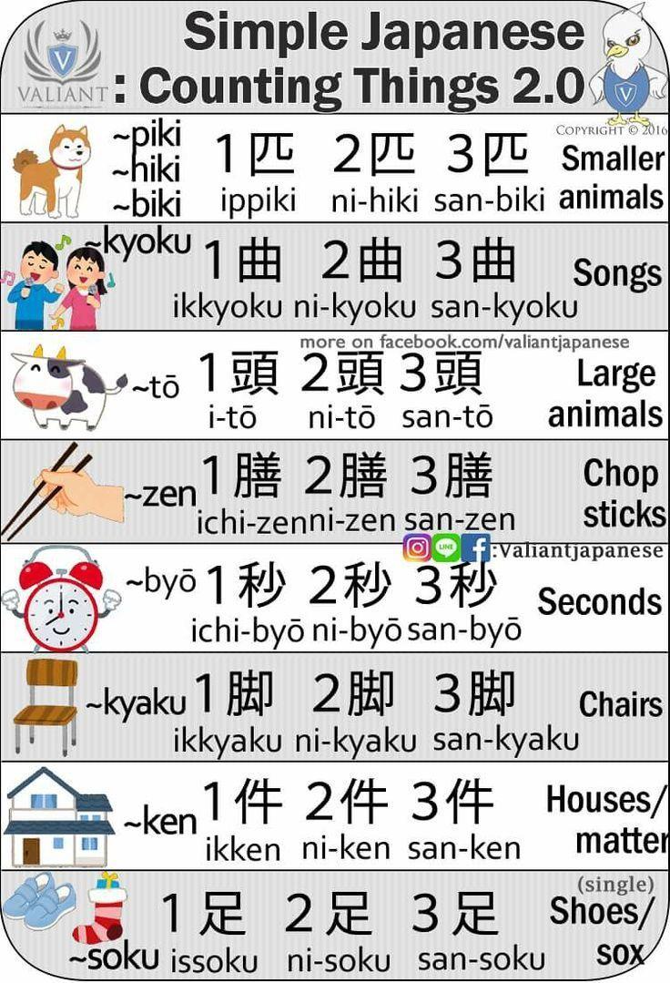 Verschiedene Art Von Zählen Auf Japanisch Tiere Gegenstände