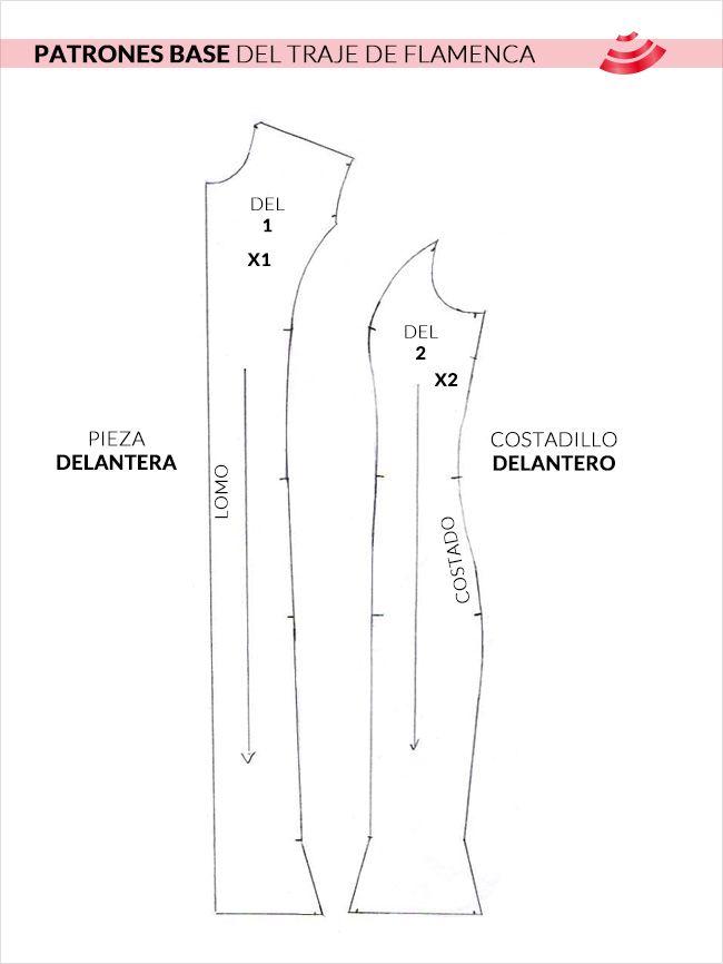 patrones base del traje de flamenca - delantero | patrones de ...