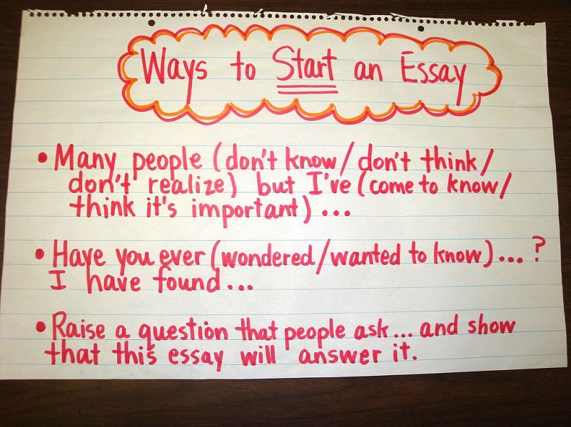 Ways To Start An Essay Chart  Theschoolteachers Anchor Charts  Ways To Start An Essay Chart Who Will Do My Homwor For Cheap also Sample Business Essay  General Essay Topics In English