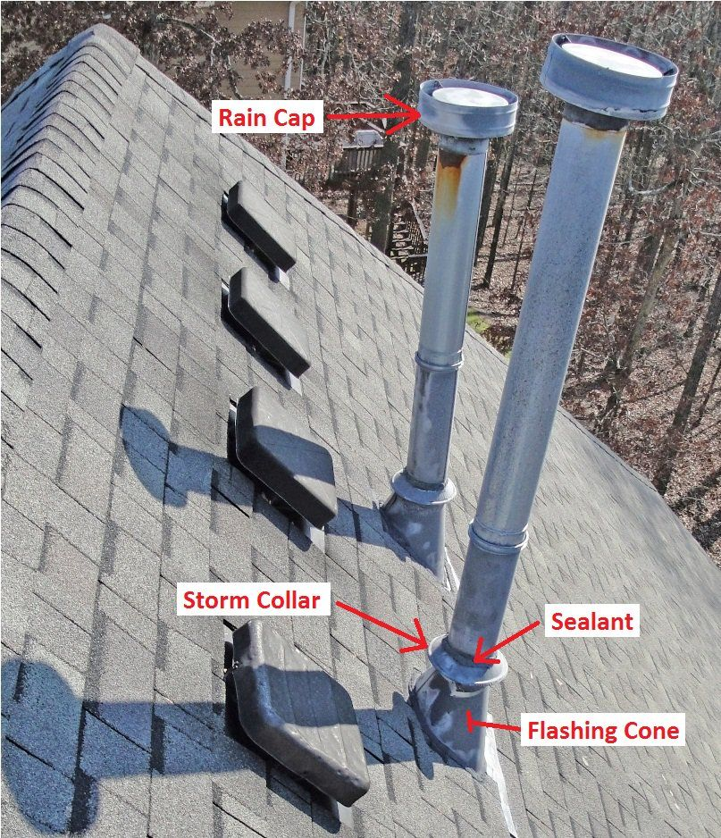 How To Fix A Leaky Gas Flue Roof Vent Locate And Fix A Gas Furnace Roof Vent Leak With Photos Roof Vents Leaking Roof Roof Problems