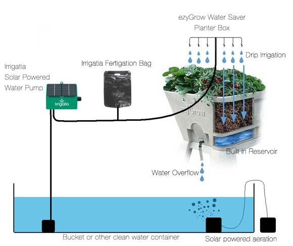 Great Solar Powered Hydroponic Automated Watering System