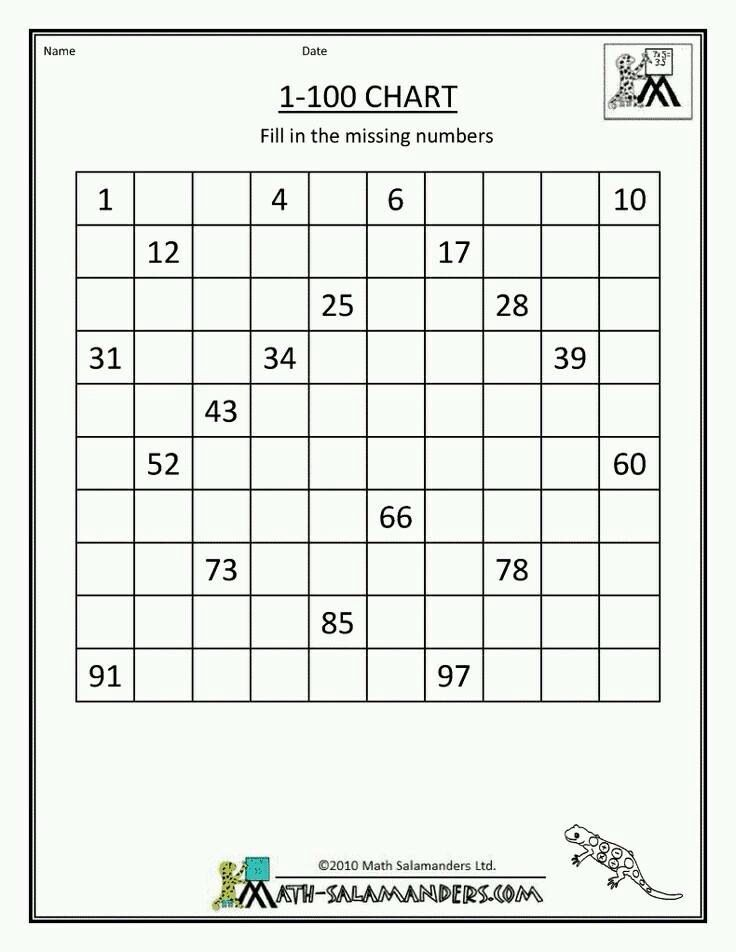 Serie numérica del 1 al 100 | matematica 1° | Pinterest