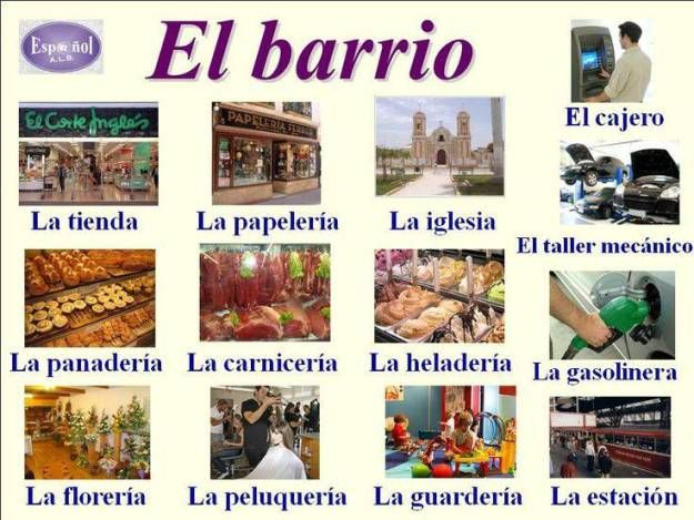 Virtual Spanish Classroom Aula De Español Recursos De Español Recursos De Enseñanza De Español