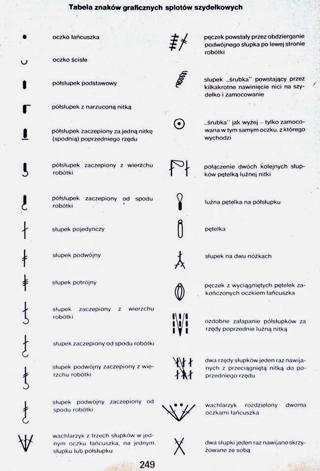 Wełnomaniaczka: Symbole szydelkowe | Crochet | Pinterest