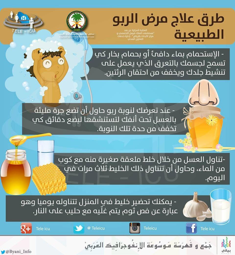 طرق علاج مرض الربو الطبيعية انفوجرافيك في بياني Asthma Cure Health Medical Information