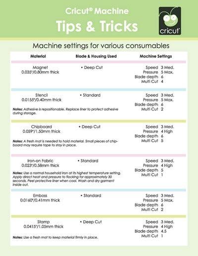 Cricut Setting Cheat Sheet Great Guide For Cricut Settings Greatbusinesscardmakers Cricut Cricut Tutorials Cricut Help