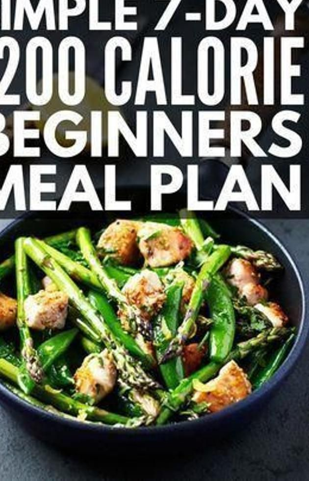 1200 Calorie Ketogenic Diet