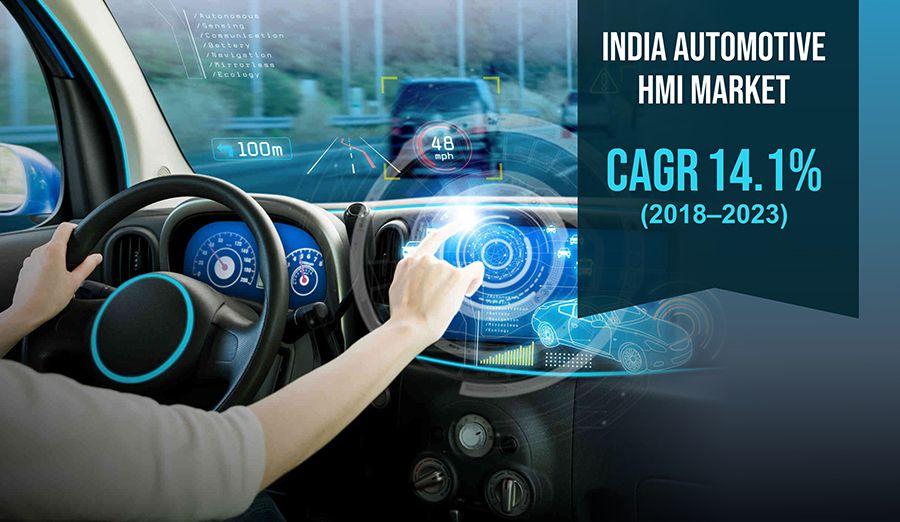 India Automotive Hmi Market In Vehicle Connectivity Aiding The