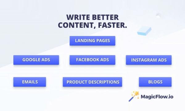 اداة مجانية لتصميم صفحات الهبوط Landing Pages و إعلانات Google Ads Facebook Ads Instagram Ads Https I Content Creation Tools Content Creation Landing Page