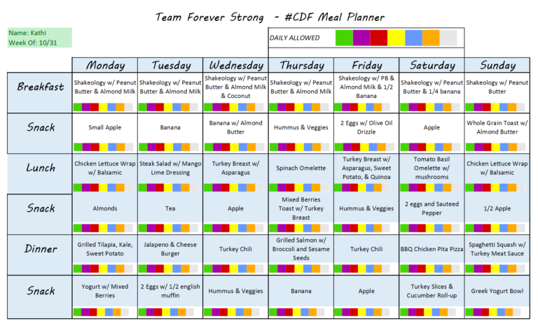 Core De Force Sample Meal Plan For 1 Week Core De Force 21 Day Fix Meal Plan How To Plan