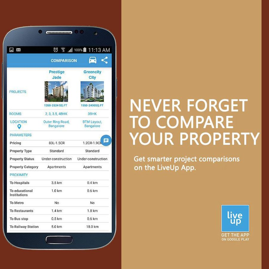 Are You Buying A Property Never Forget To Compare Property With