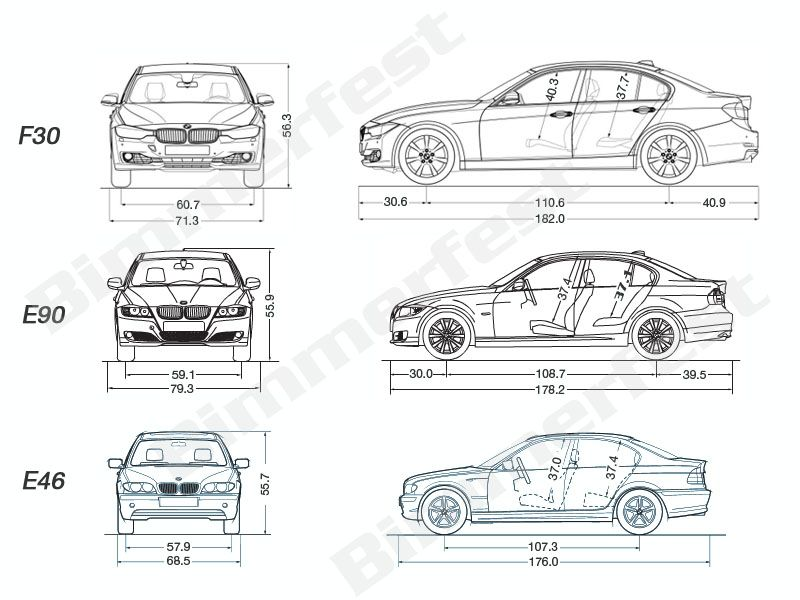 F30 3 Series Sedan Complete Specs And Comparison To E90 And E46