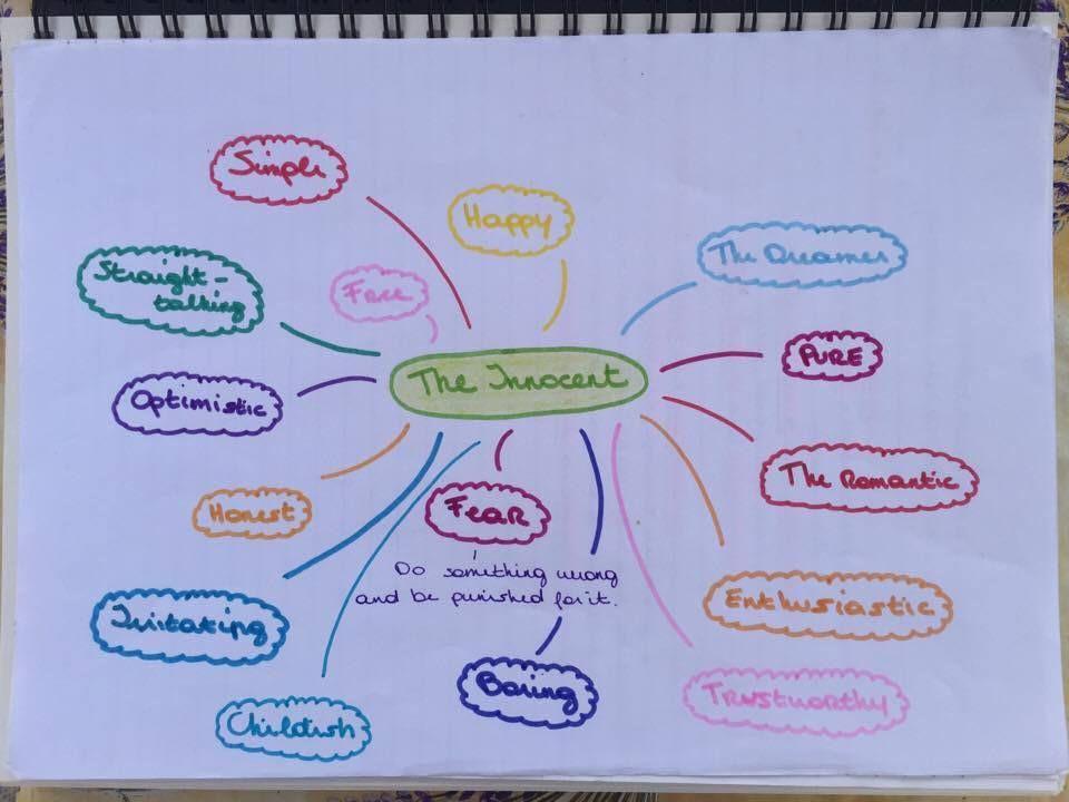 Onderzoek organisatie - Merken archetypen - The Innocent