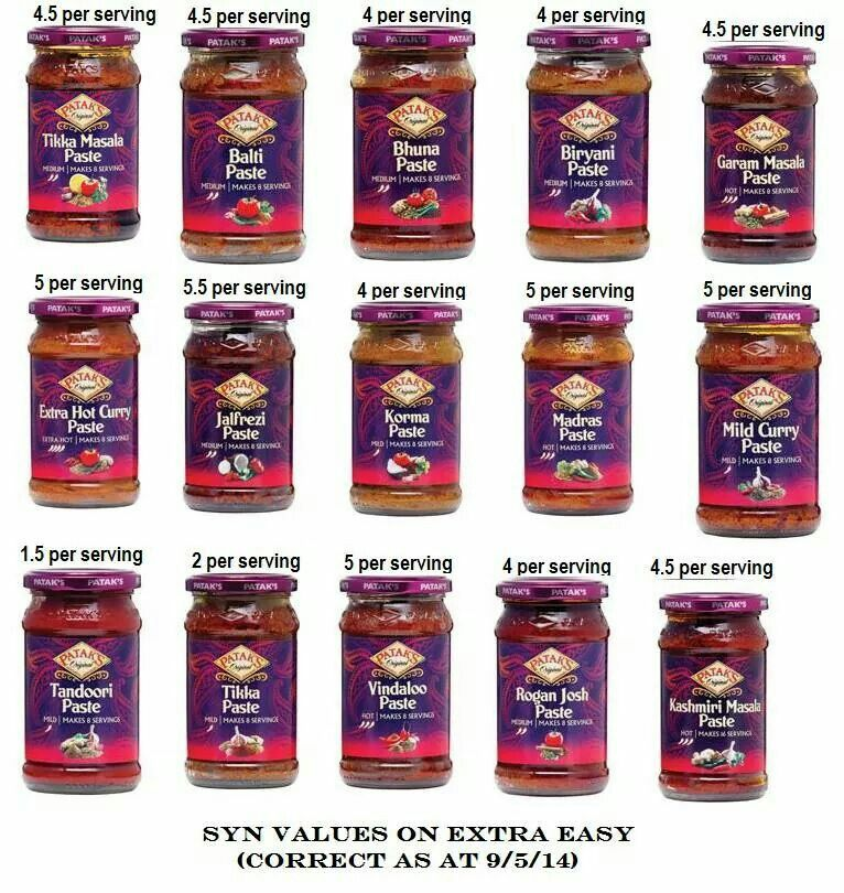 Sw Syns For Pataks Curry Sauces Slimming World Puddings