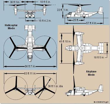 v 22 osprey technical specs neg m 133608 076 sf aeronave Black Bear Diagram v 22 osprey technical specs neg m 133608 076