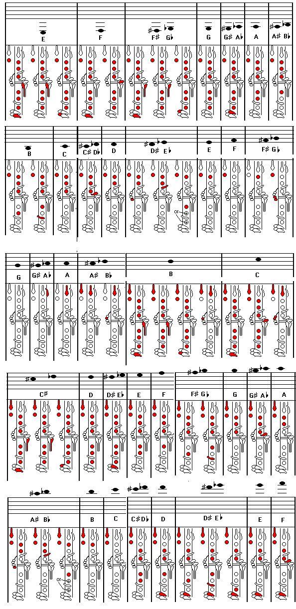 Pin By Kizza Christon On Clarinet    Clarinets