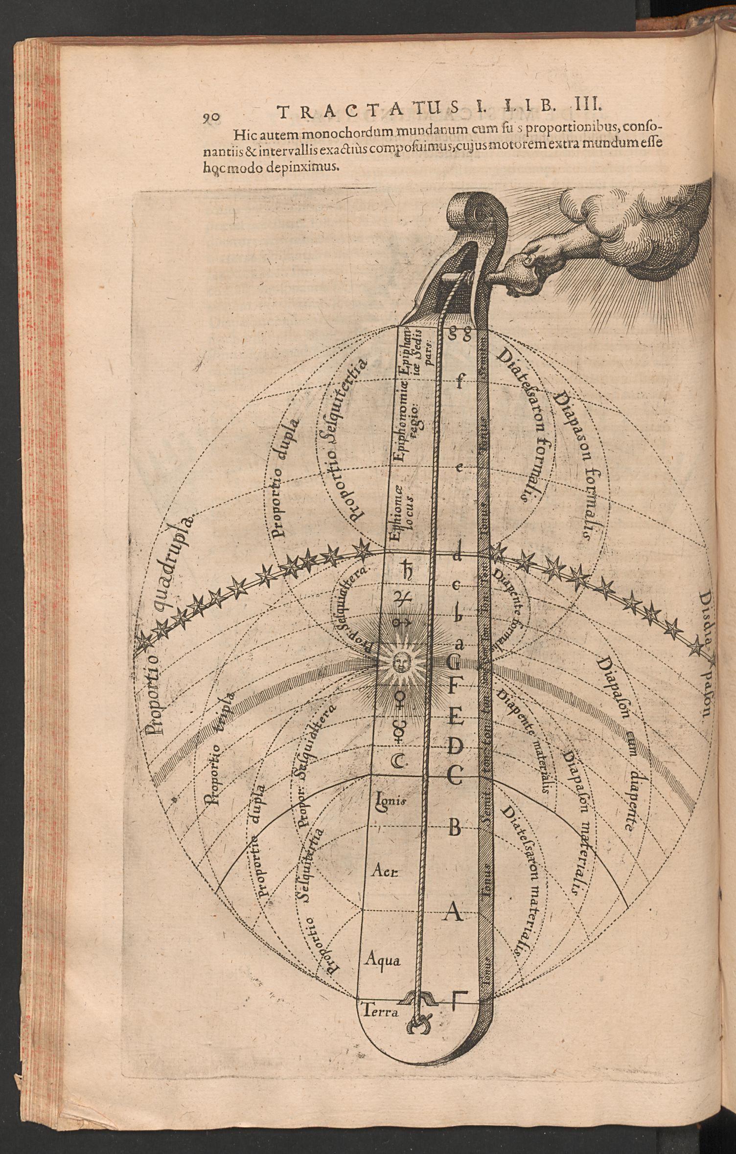 R. Fludd, Utriusque cosmi... historia, Consonanze armoniche macrocosmiche, 1617-21