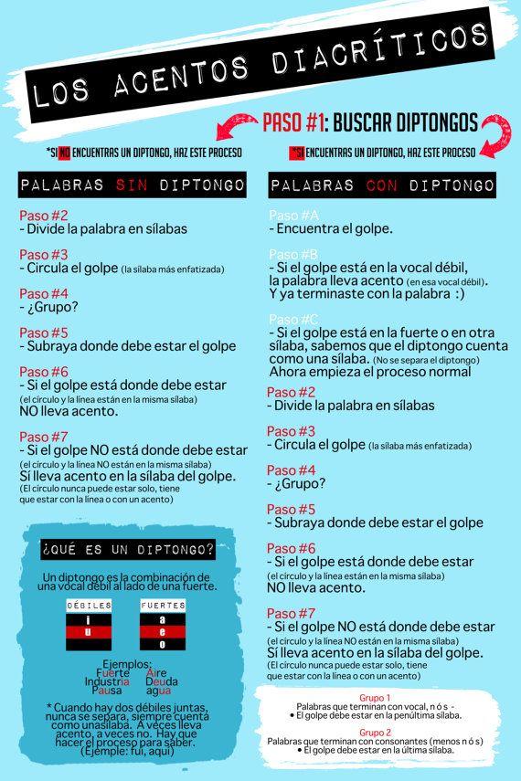 World Languages Spanish Class Poster Encontrando By Adoseofdani 30 00 Aprender Español Ortografia Castellana Ortografia Española