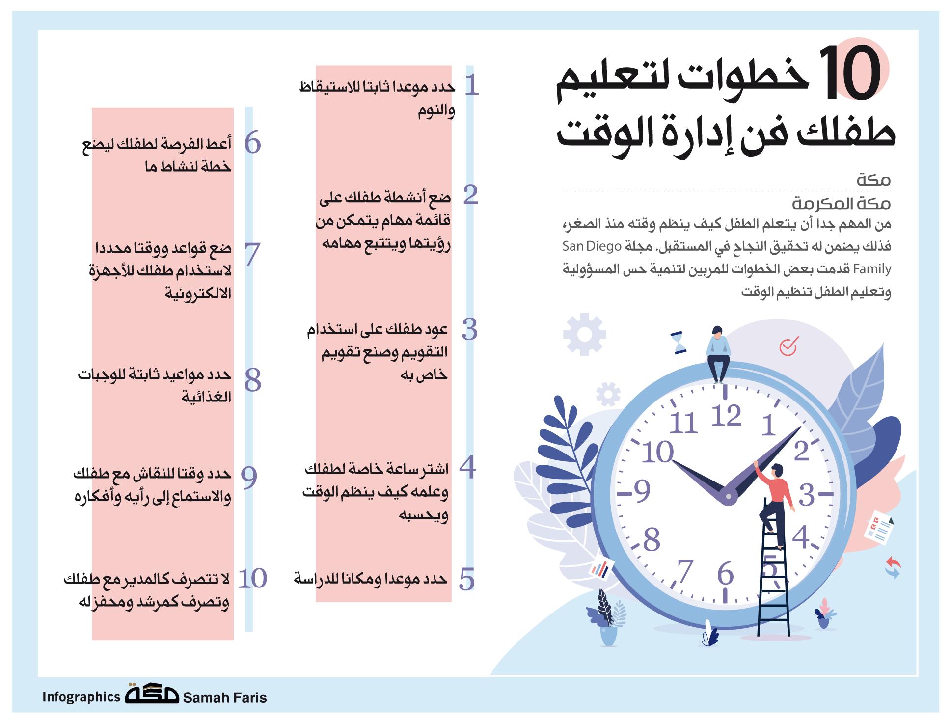 10خطوات لتعليم طفلك فن إدارة الوقت انفوجرافيك صحيفة مكة الوقت Asos Infographic Cluse Watch
