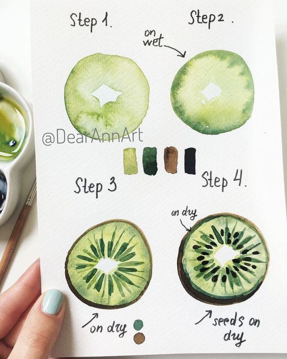 Watercolor Painting Ideas for Beginners