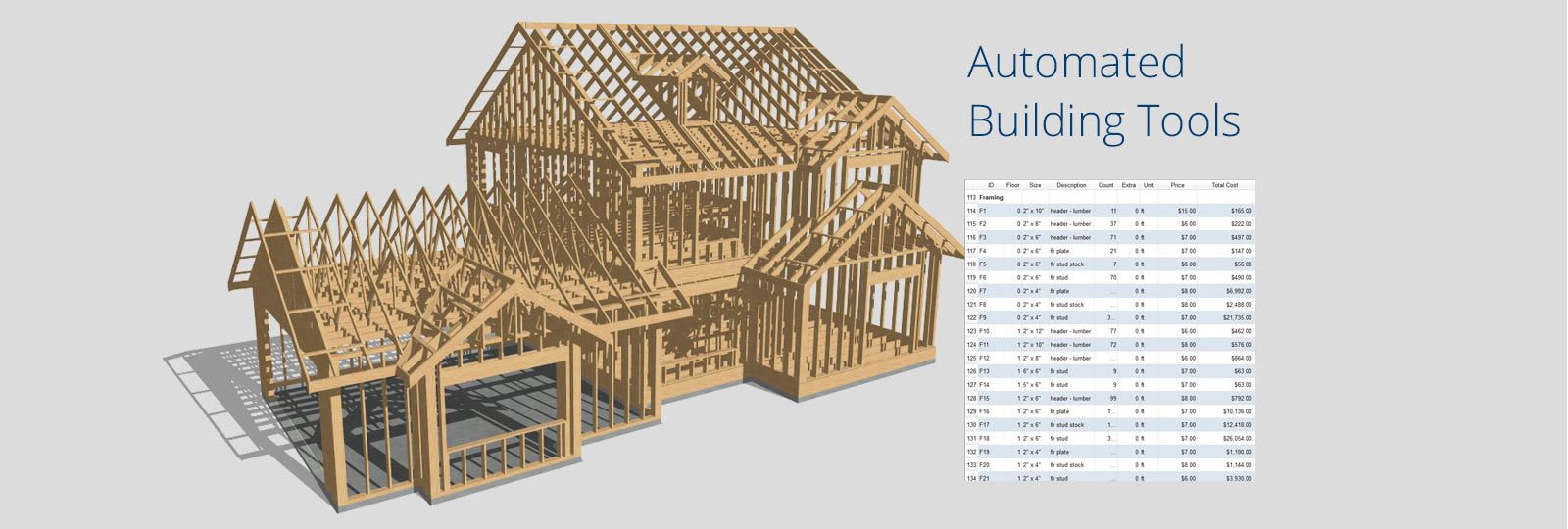 Superieur The Chief Architect Home Construction And Design Software Built Starting  New Diy Project Can Daunting Avoid | Home Design Idea | Pinterest | Chief  Architect ...