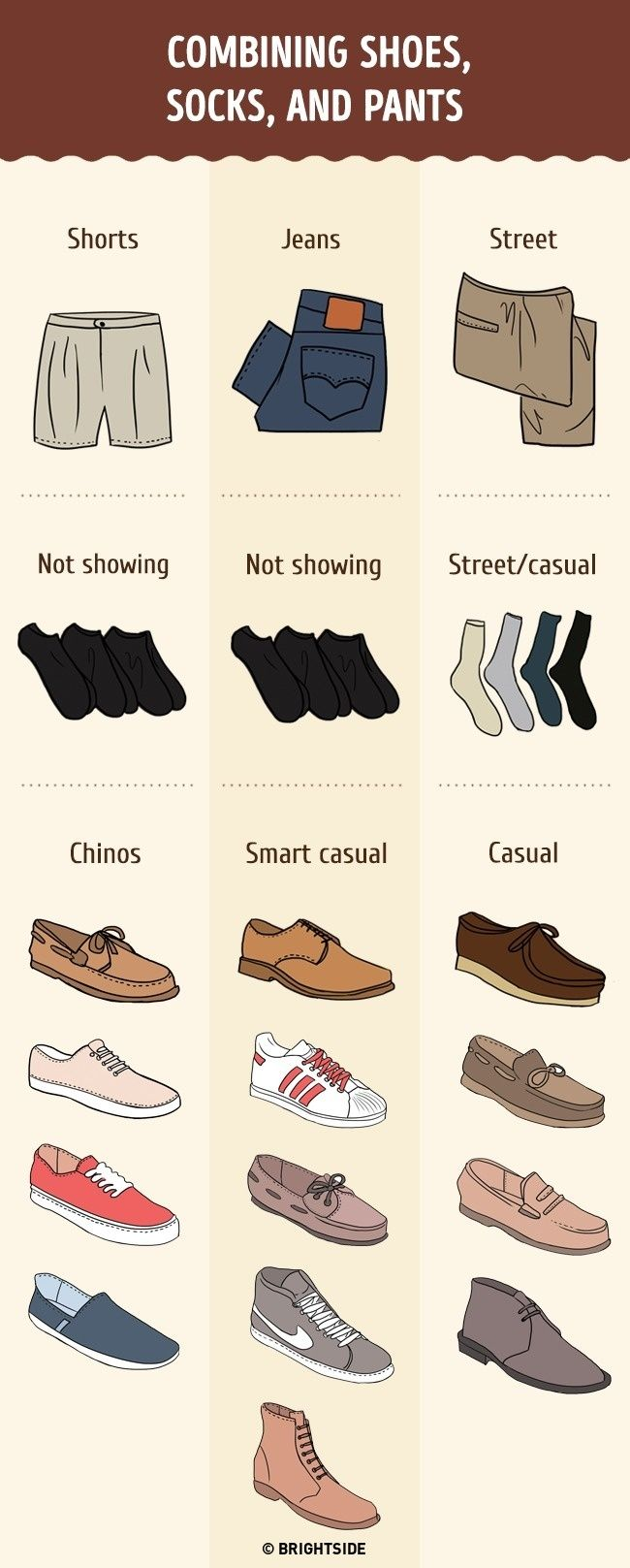 A complete footwear guide for men #men'sfashion