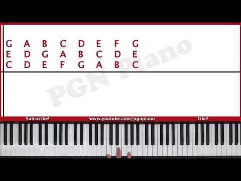 Enchanting A2 Piano Chord Elaboration - Beginner Guitar Piano Chords ...