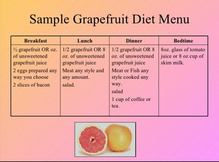 atkins grapefruit diet menu