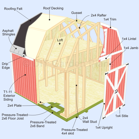 Gambrel shed plans shed includes a loft for extra storage for Shed plans and material list