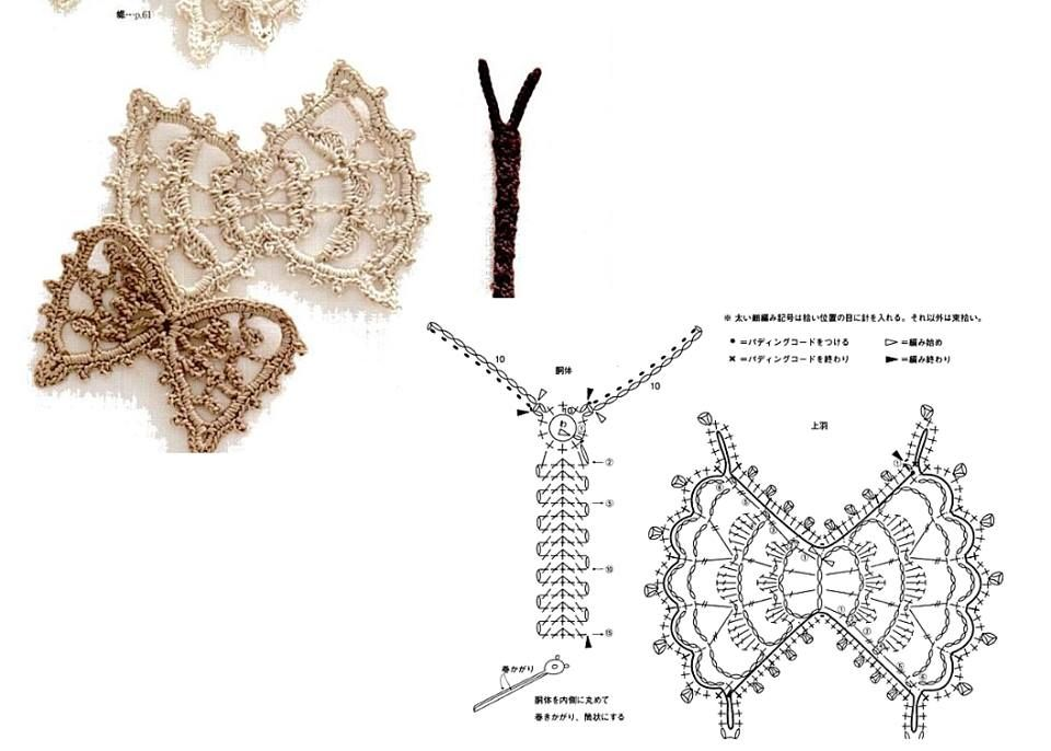 mariposa con patron | patrones y puntadas | Pinterest | Crochet