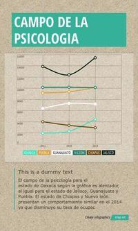 Infographic: CAMPO DE LA PSICOLOGIA -