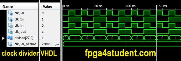 VHDL Code for Clock Divider on FPGA | VHDL code for Clock
