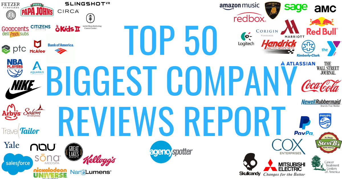 Top 50 Biggest Company Reviews Of Agencies | Tops, The ...