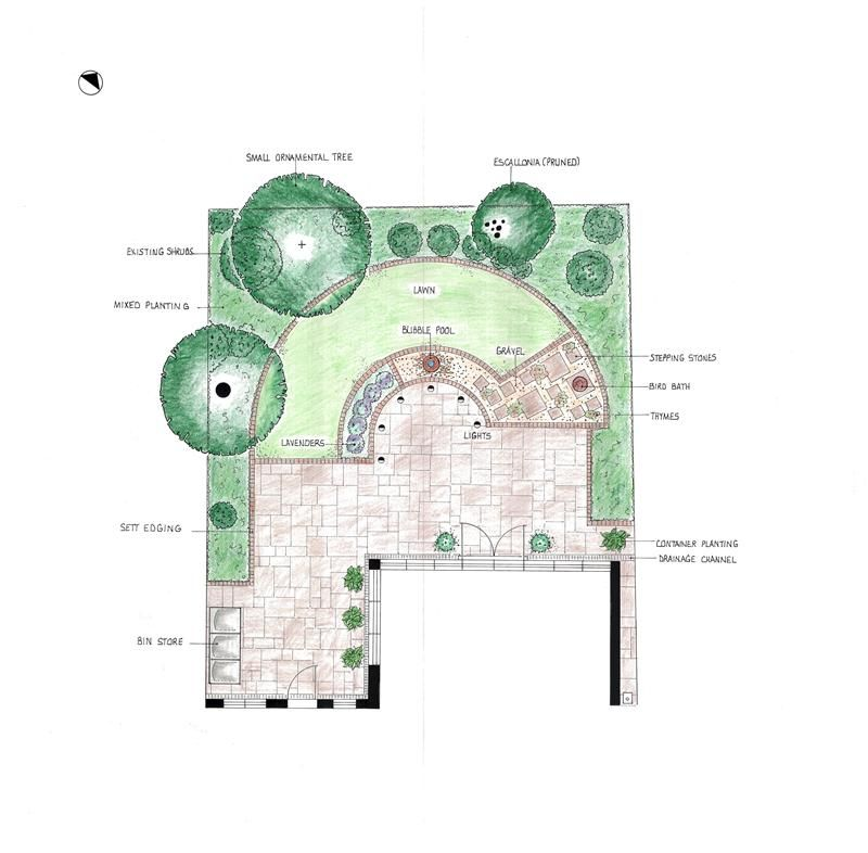 Superieur Garden Design Plan