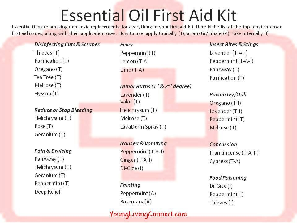 Pin By Jessica Collin On Health Pinterest Essential Oils Young
