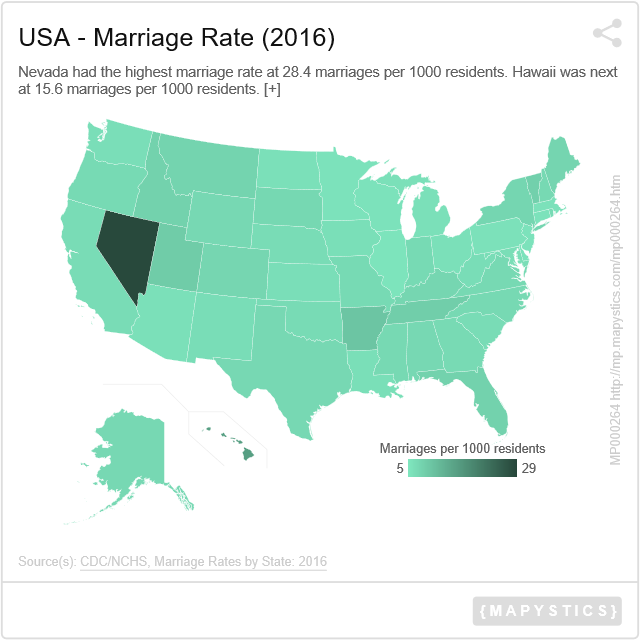 Usa Marriage Rate 2016 Veteran Owned Business Usa Veterans