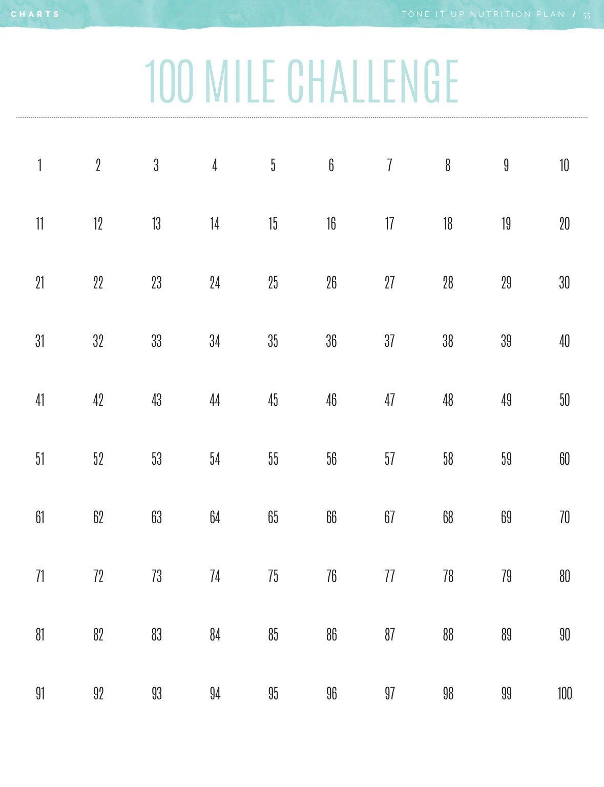 100 Mile Challenge Chart