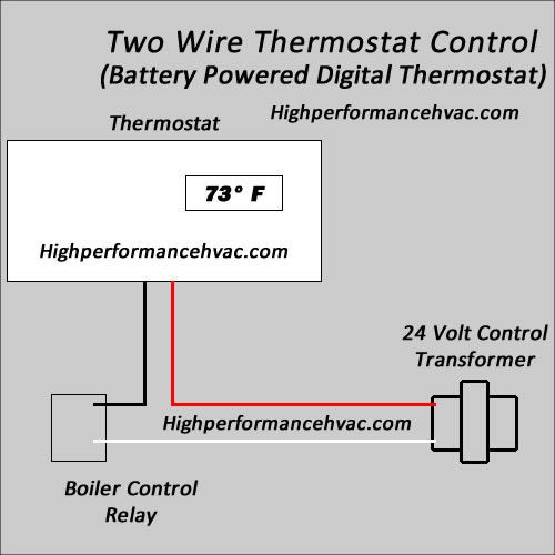 heat only thermostat wiring diagram how to wire a thermostat  wiring installation instructions guide  how to wire a thermostat  wiring