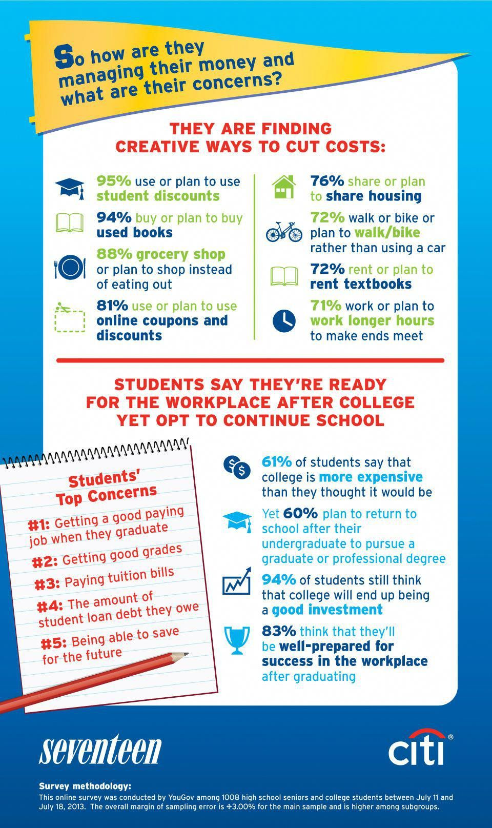 Pin On College Tips
