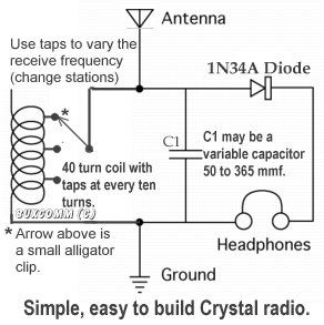 1n34a the original, point-contact 1n34a germanium diodes use as tv, fm, and crystal  radio detectors  pack of 4 1n34a/1n60p germanium diode is a classic