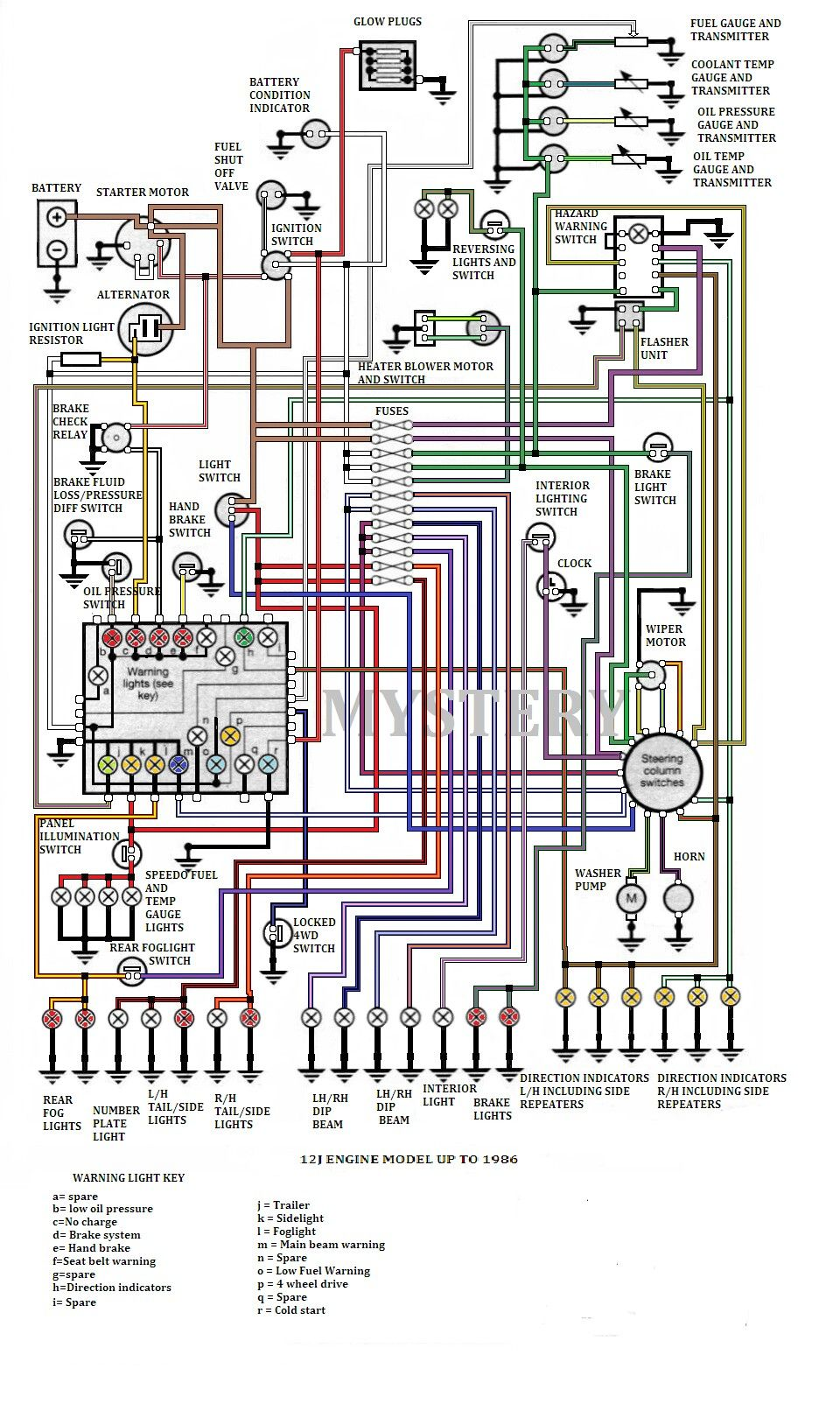 lr defender 1985 wiring diagram l r pinterest defender 110 Xterra Wiring Diagram lr defender 1985 wiring diagram