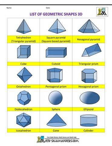 Pin de Chen Malool en Dimensional geometric shapes | Pinterest