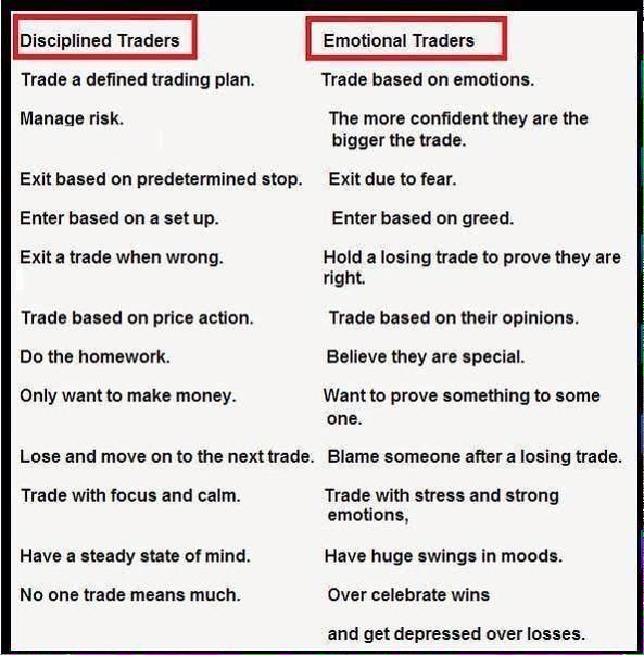 Steve Burns On Trading Quotes Forex Trading Tips Forex Trading