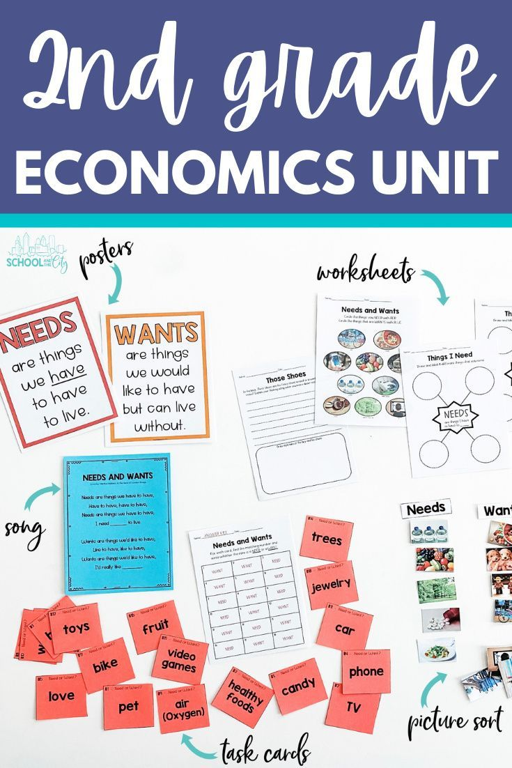 2nd Grade Economics Unit in 2021   Social studies elementary [ 1102 x 735 Pixel ]