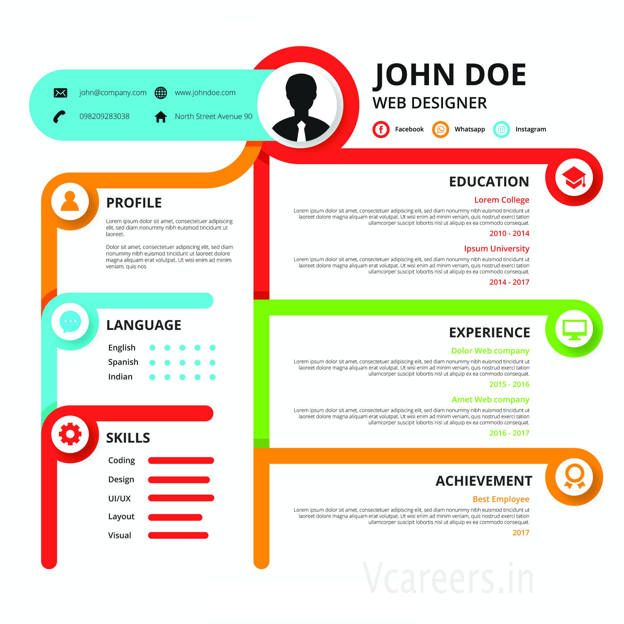 Free Online Resume Builder Modern resume template, Free