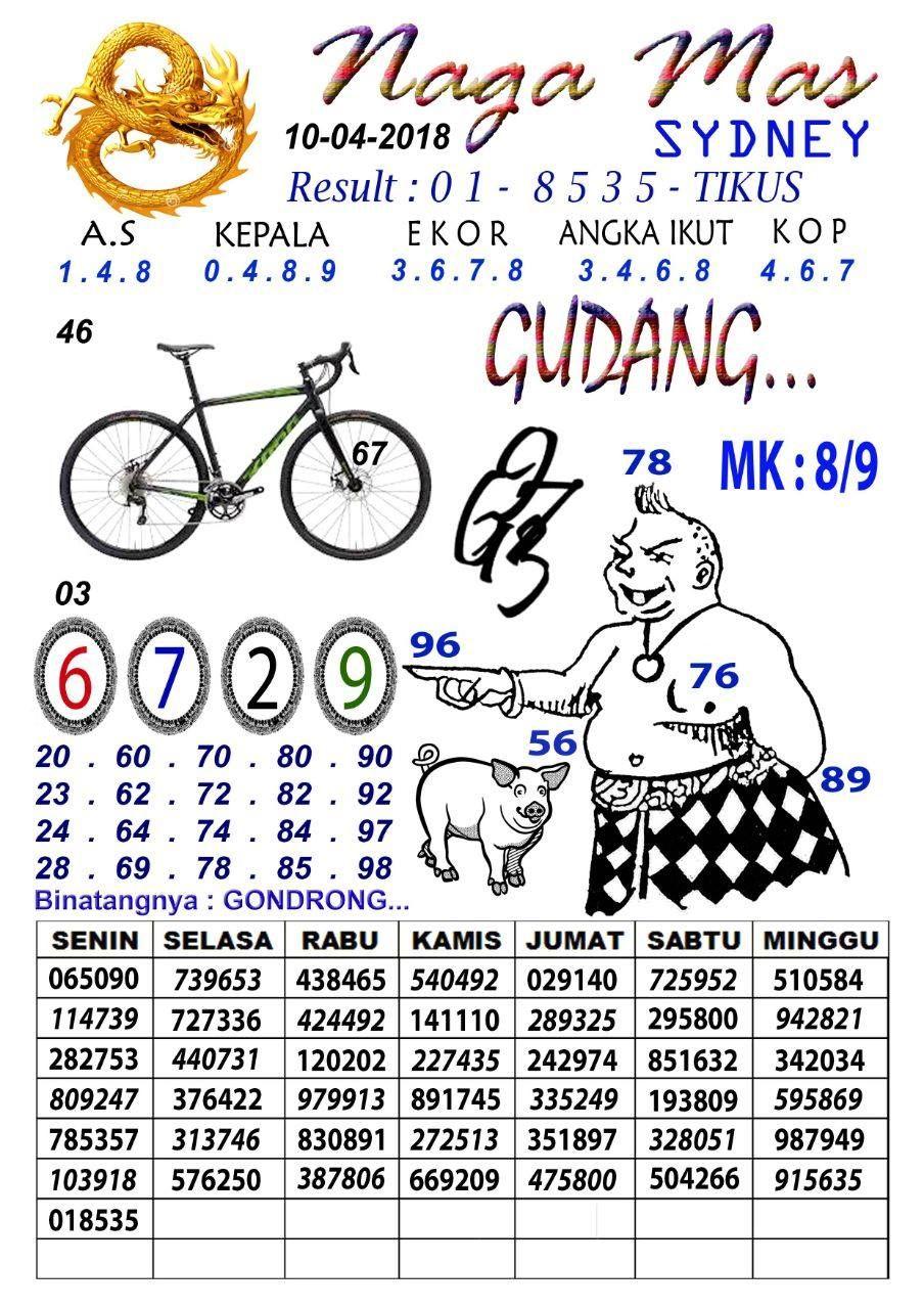 Kode Syair Pak Tuntung Boru Sunda Hari Ini : syair, tuntung, sunda, Syair