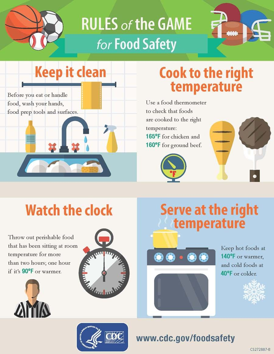 Game Day Food Safety Tips Food safety tips, Food safety