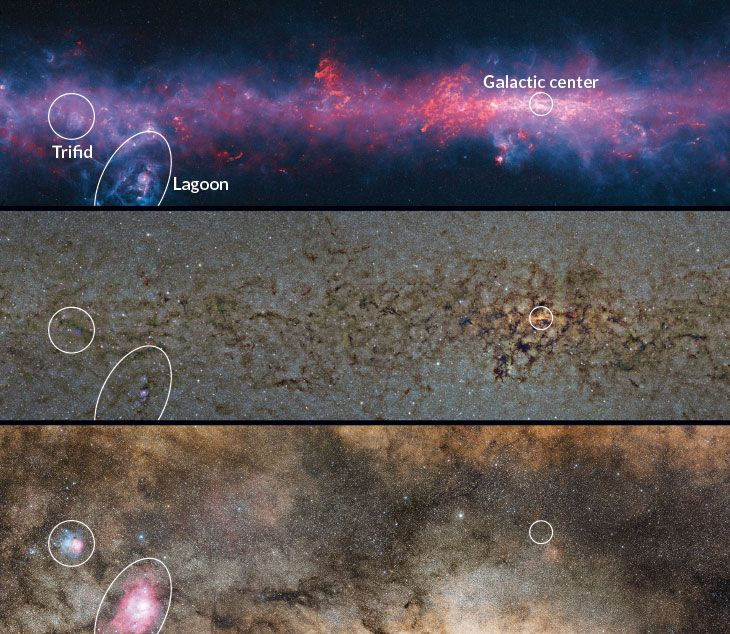 There's far more to the galaxy than meets the eye. One patch of sky looks dramatically different when viewed in different wavelengths of light, as seen in three images looking toward the center of the Milky Way