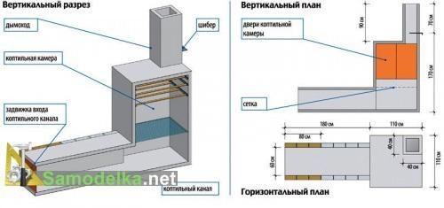 Схема коптильни холодного копчения фото 109