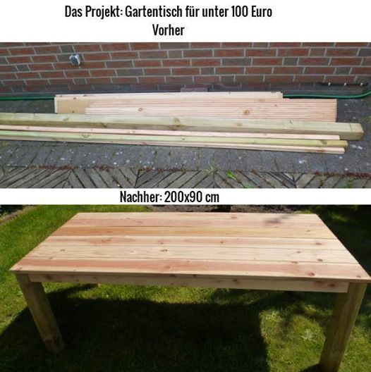 Gartentisch selber bauen - Bauanleitung | Gartenmöbel | Pinterest ...